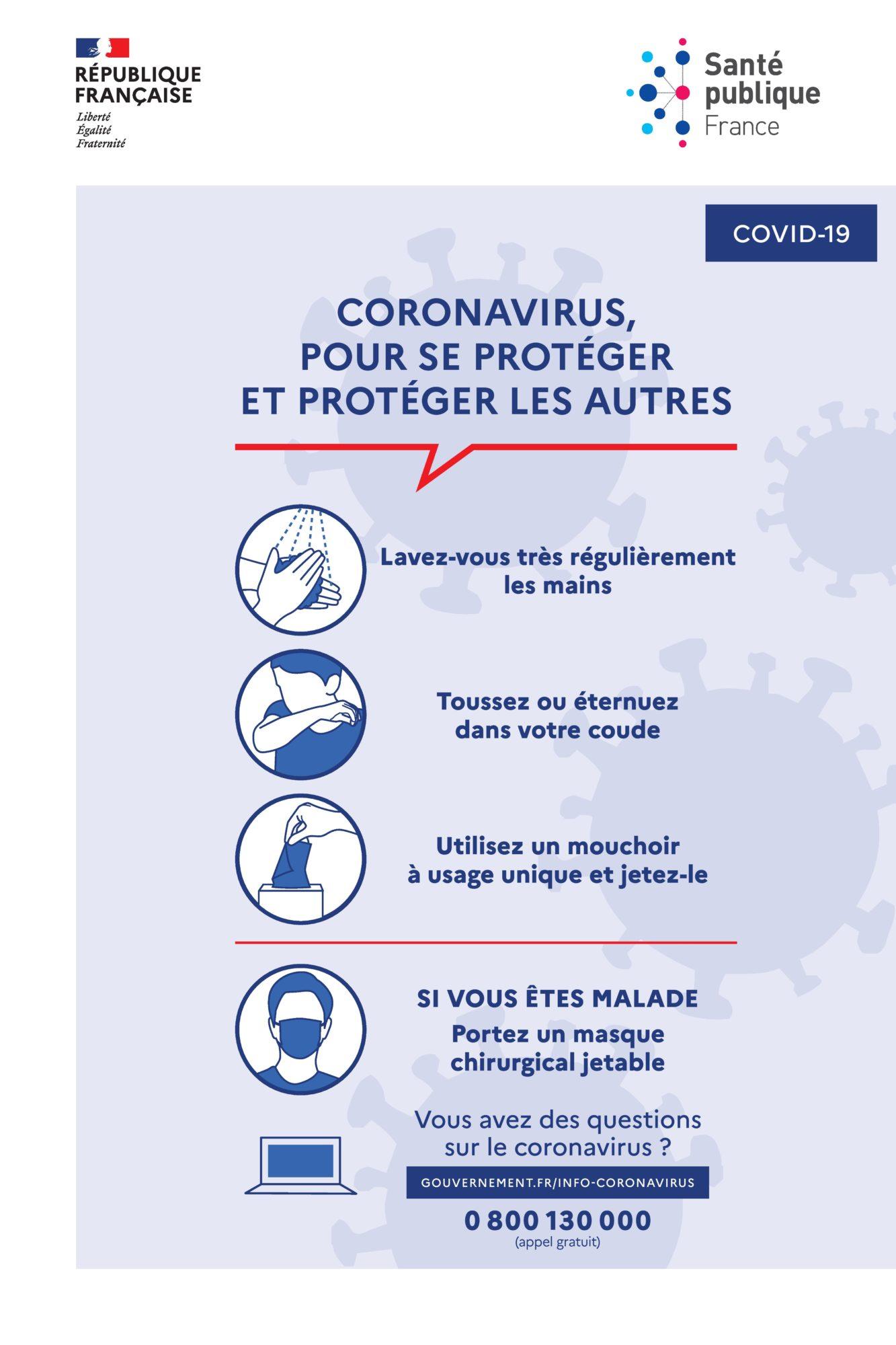 coronavirus - les gestes à adopter
